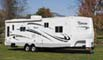 RV Travel Trailer Insurance